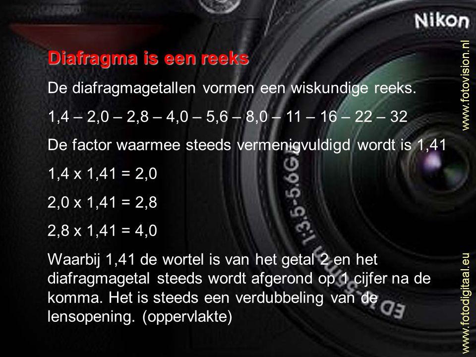 Diafragma is een reeks De diafragmagetallen vormen een wiskundige reeks. 1,4 – 2,0 – 2,8 – 4,0 – 5,6 – 8,0 – 11 – 16 – 22 – 32 De factor waarmee steed