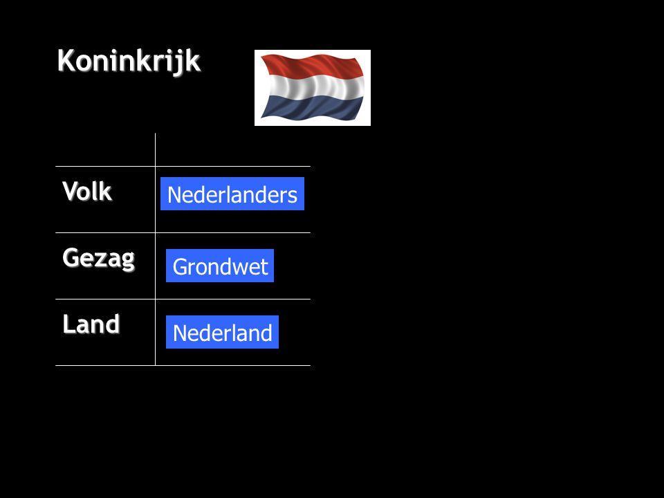 Volk Gezag Land Nederlanders Grondwet Nederland Koninkrijk