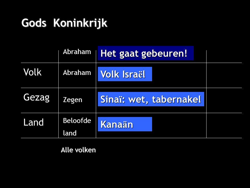 Gods Koninkrijk Volk Gezag Land Abraham Zegen Beloofde land Het gaat gebeuren.