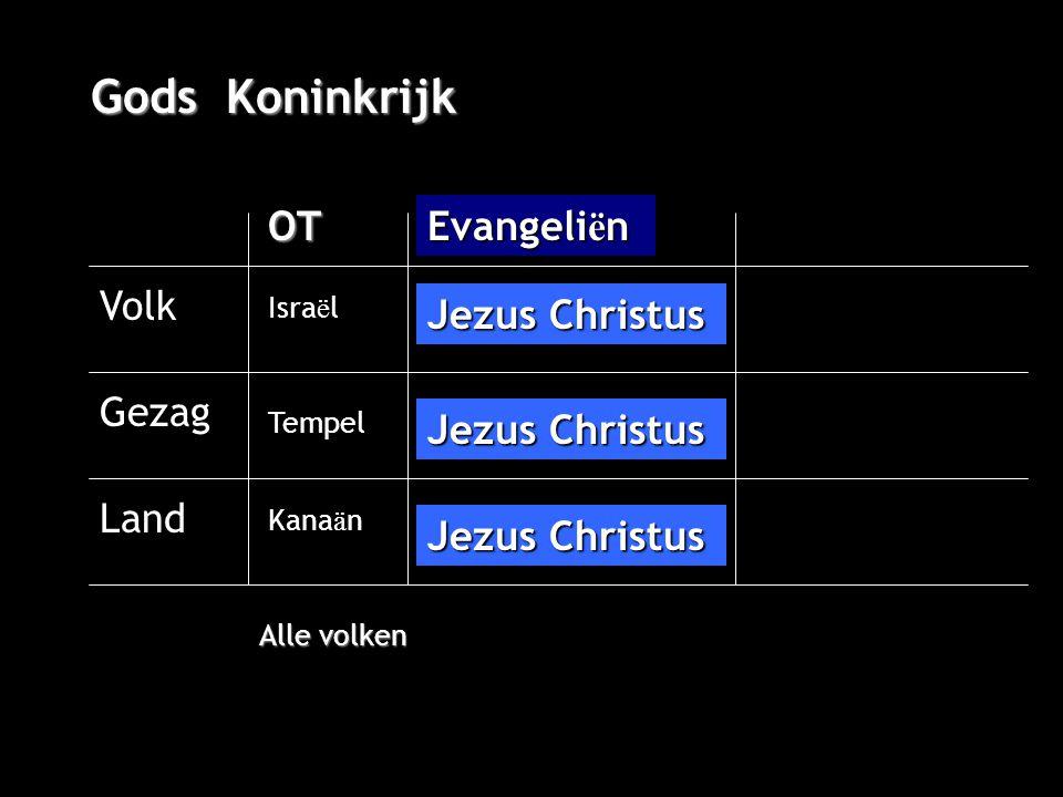 Gods Koninkrijk Volk Gezag Land Alle volken Evangeli ë n Jezus Christus OT Isra ë l Tempel Kana ä n De wereld in … ' in Christus ' > kerk Christus ' Woord en Geest Wereldwijd