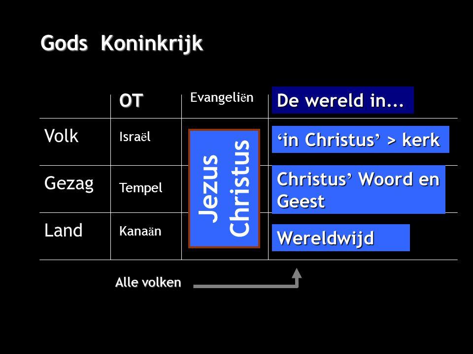 Gods Koninkrijk Volk Gezag Land Alle volken Evangeli ë n Jezus Christus OT Isra ë l Tempel Kana ä n De wereld in … ' in Christus ' > kerk Christus ' W