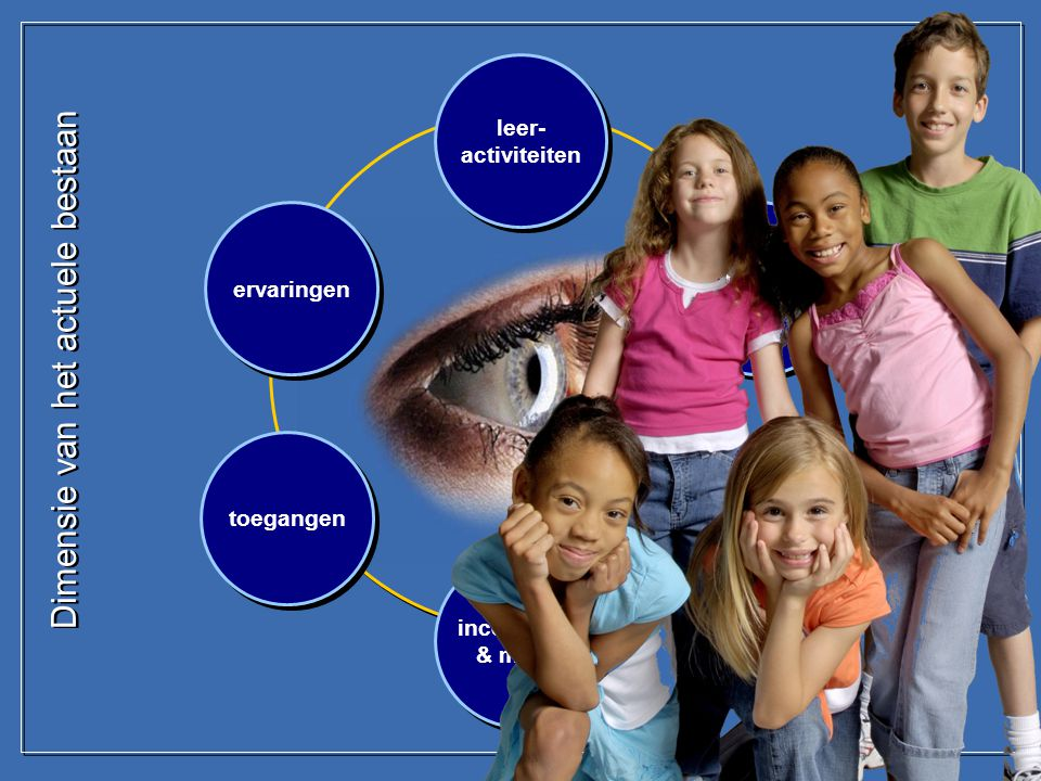 structuur & context structuur & context ervaringen toegangen leer- activiteiten leer- activiteiten incentieven & media incentieven & media levens- bet