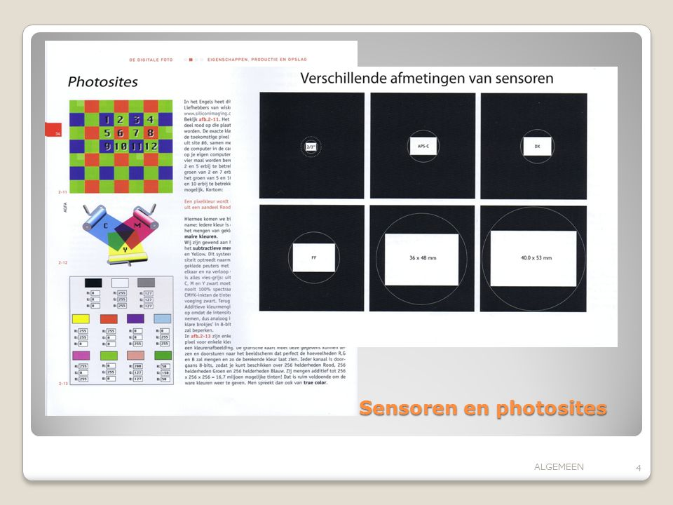 HCC fotobewerking Omzetten analoge gegevens naar digitale, zodat de computer ermee kan werken.