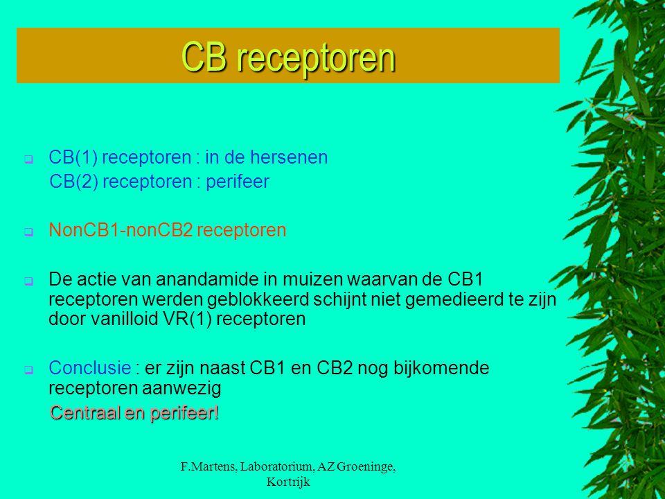 F.Martens, Laboratorium, AZ Groeninge, Kortrijk  CB(1) receptoren : in de hersenen CB(2) receptoren : perifeer  NonCB1-nonCB2 receptoren  De actie van anandamide in muizen waarvan de CB1 receptoren werden geblokkeerd schijnt niet gemedieerd te zijn door vanilloid VR(1) receptoren  Conclusie : er zijn naast CB1 en CB2 nog bijkomende receptoren aanwezig Centraal en perifeer.