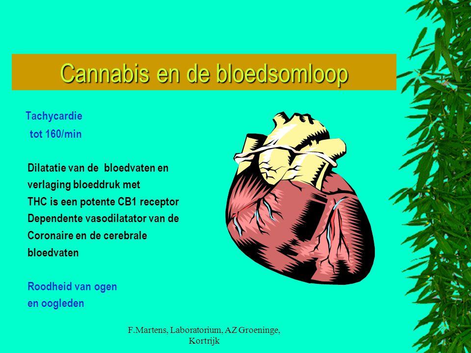F.Martens, Laboratorium, AZ Groeninge, Kortrijk Cannabis en de bloedsomloop Tachycardie tot 160/min Dilatatie van de bloedvaten en verlaging bloeddruk met THC is een potente CB1 receptor Dependente vasodilatator van de Coronaire en de cerebrale bloedvaten Roodheid van ogen en oogleden