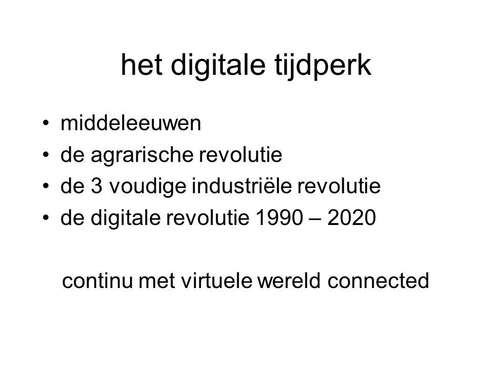 het digitale tijdperk middeleeuwen de agrarische revolutie de 3 voudige industriële revolutie de digitale revolutie 1990 – 2020 continu met virtuele wereld connected