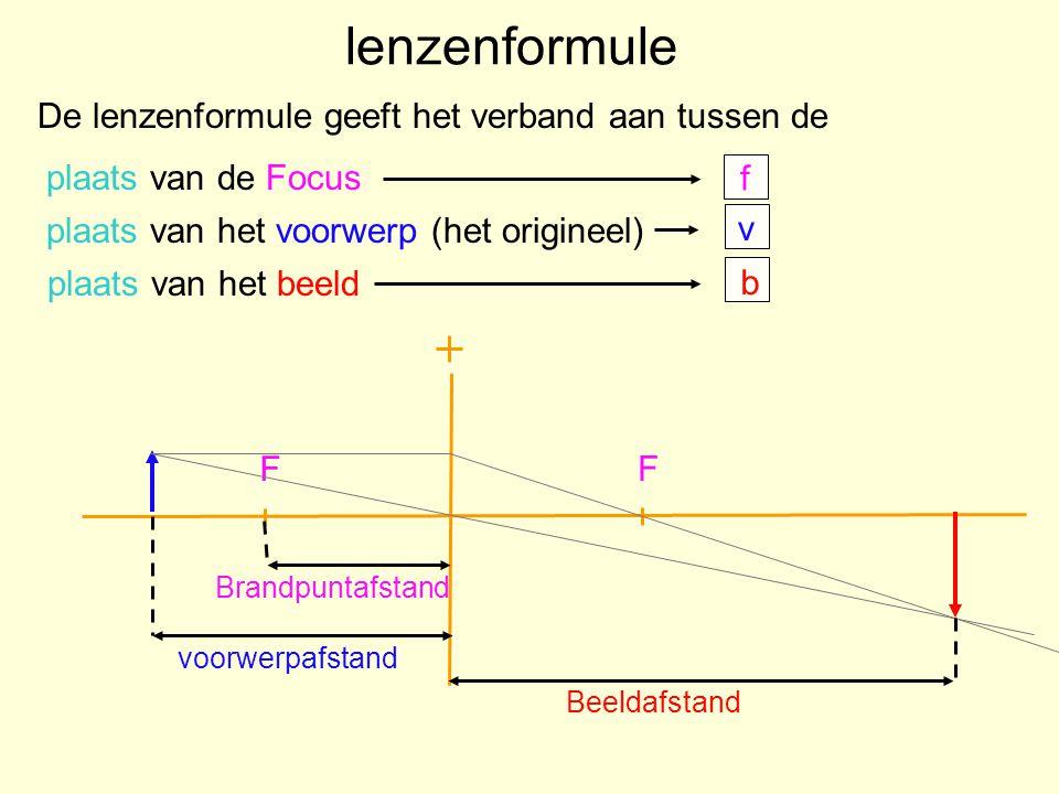 lenzenformule De lenzenformule geeft het verband aan tussen de plaats van het voorwerp (het origineel) plaats van het beeld plaats van de Focus F F Brandpuntafstand voorwerpafstand Beeldafstand f v b