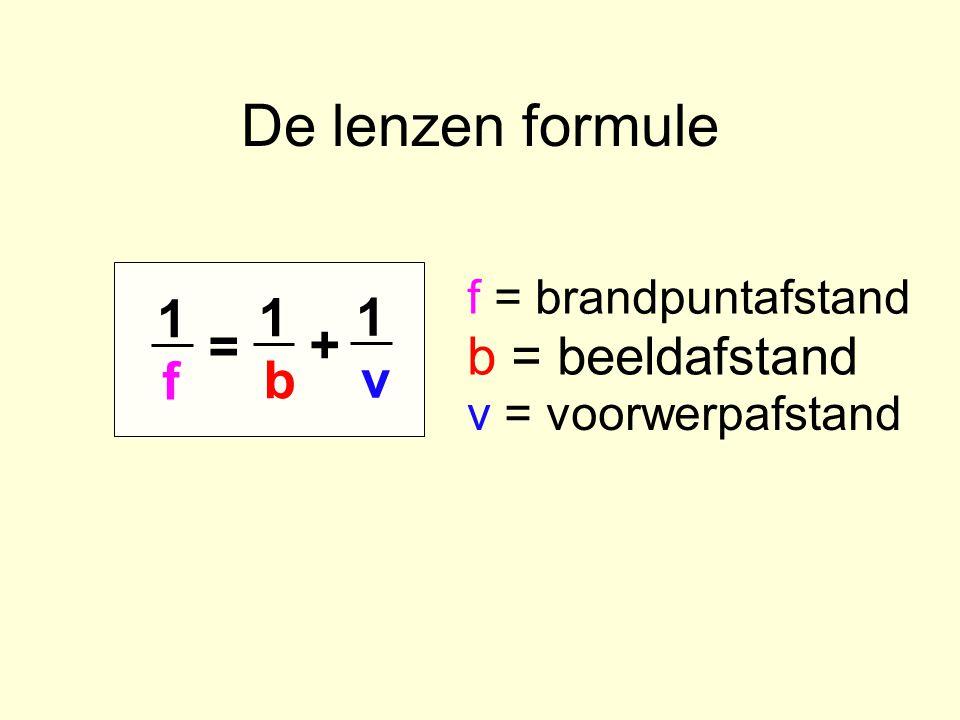 De lenzen formule 1 f = 1 b + 1 v b = beeldafstand v = voorwerpafstand f = brandpuntafstand