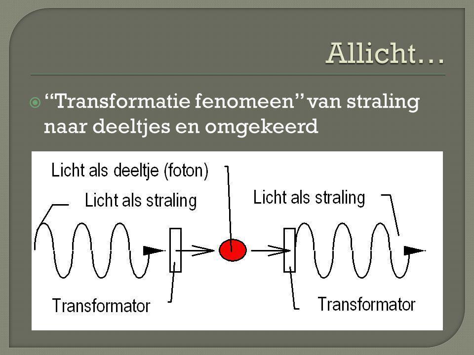  Is monochromatisch (van 1 kleur)  Is 'in fase'  Is coherent (in dezelfde polarisatie richting)