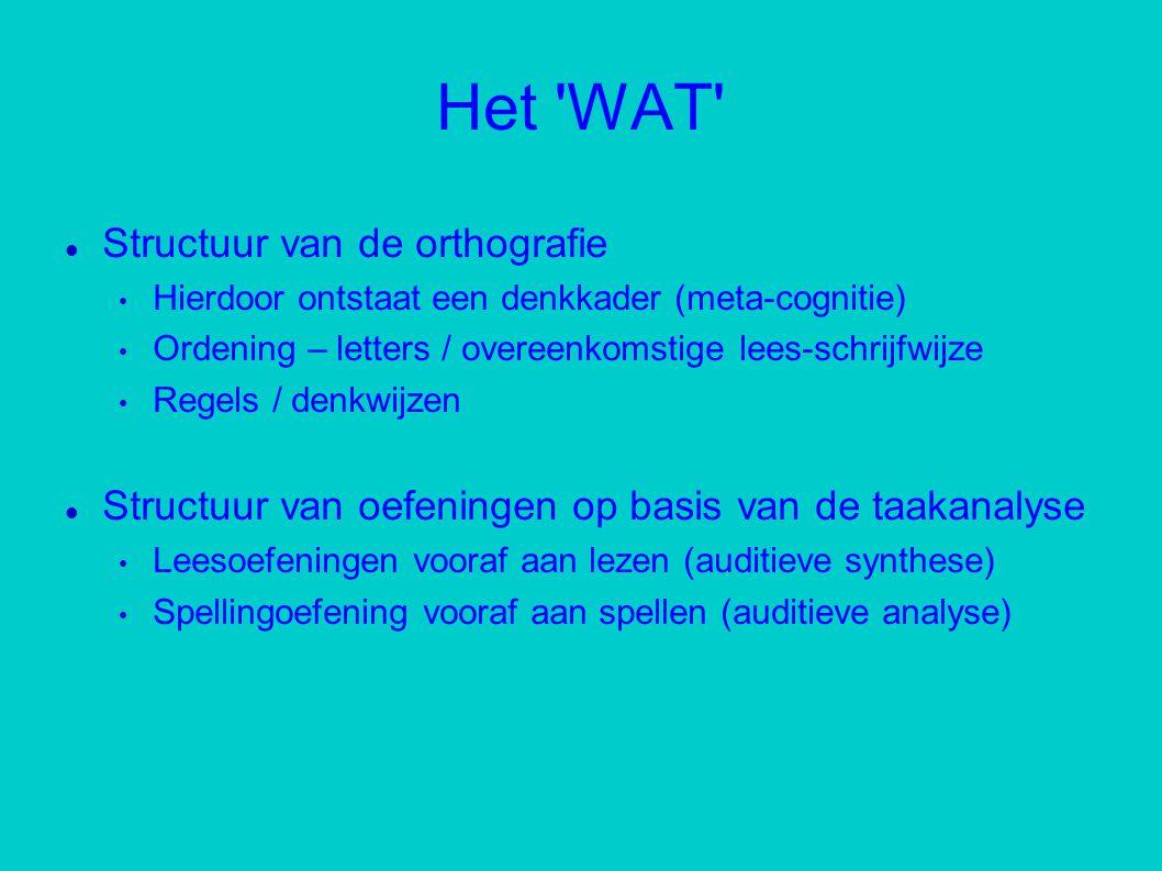 Het WAT Structuur van de orthografie Hierdoor ontstaat een denkkader (meta-cognitie) Ordening – letters / overeenkomstige lees-schrijfwijze Regels / denkwijzen Structuur van oefeningen op basis van de taakanalyse Leesoefeningen vooraf aan lezen (auditieve synthese) Spellingoefening vooraf aan spellen (auditieve analyse)