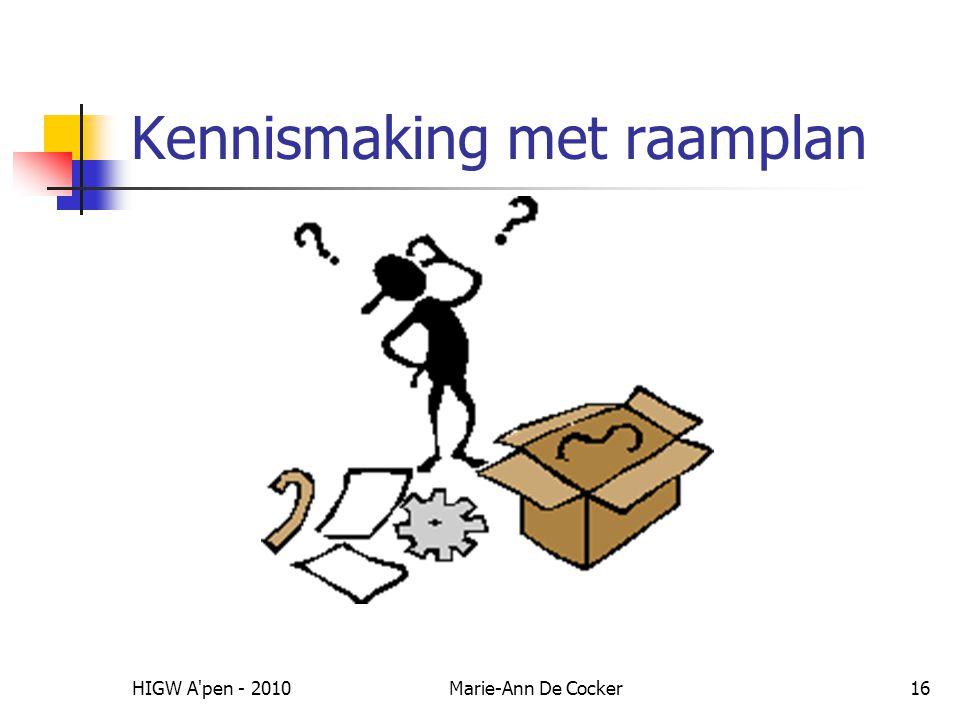 HIGW A pen - 2010Marie-Ann De Cocker16 Kennismaking met raamplan