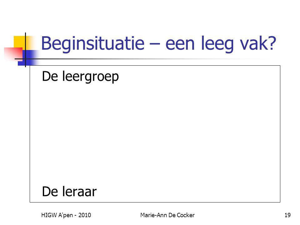 HIGW A pen - 2010Marie-Ann De Cocker19 Beginsituatie – een leeg vak? De leergroep De leraar