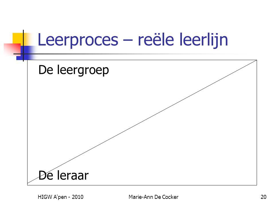 HIGW A pen - 2010Marie-Ann De Cocker20 Leerproces – reële leerlijn De leergroep De leraar
