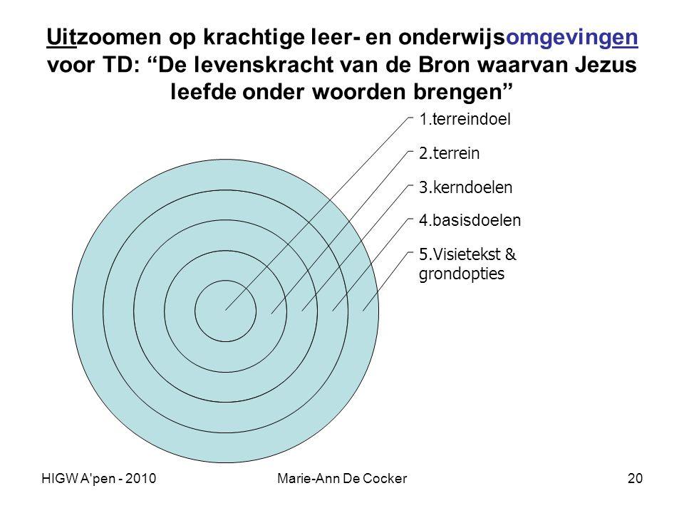 HIGW A pen - 2010Marie-Ann De Cocker21 Wat moeten lln kunnen.