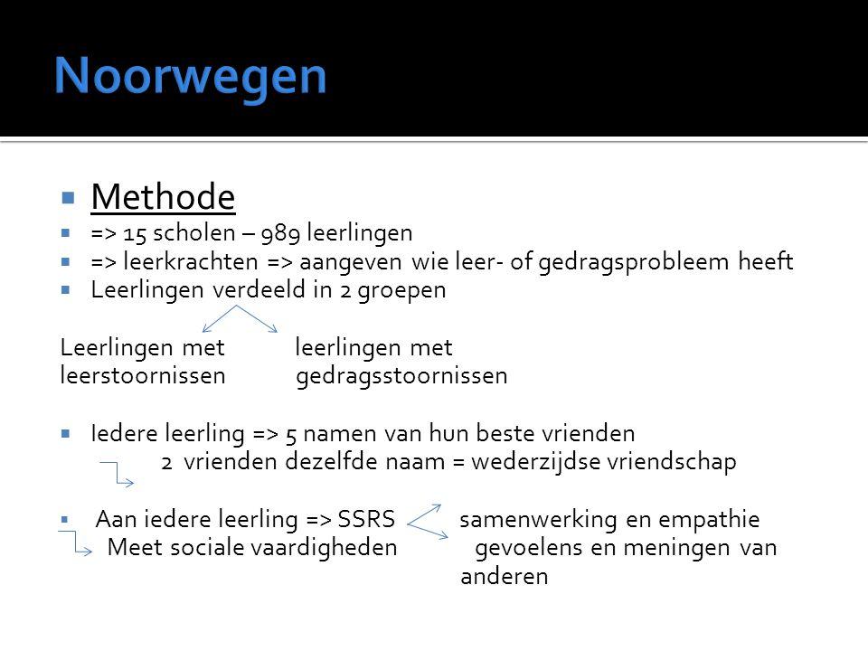  Methode  => 15 scholen – 989 leerlingen  => leerkrachten => aangeven wie leer- of gedragsprobleem heeft  Leerlingen verdeeld in 2 groepen Leerlin
