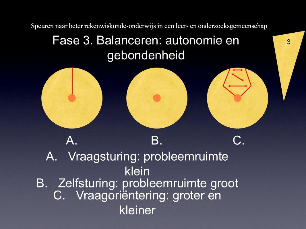 Speuren naar beter rekenwiskunde-onderwijs in een leer- en onderzoeksgemeenschap A.B.C. A. Vraagsturing: probleemruimte klein B. Zelfsturing: probleem