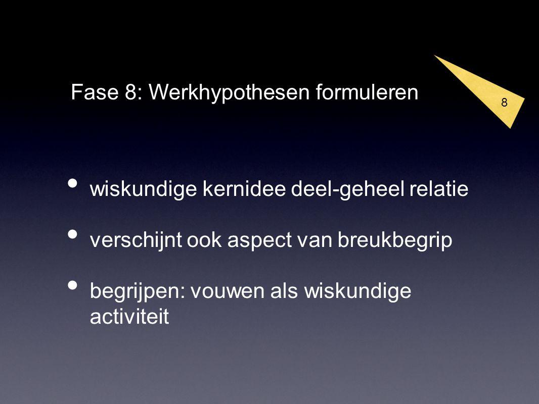 8 Fase 8: Werkhypothesen formuleren wiskundige kernidee deel-geheel relatie verschijnt ook aspect van breukbegrip begrijpen: vouwen als wiskundige activiteit