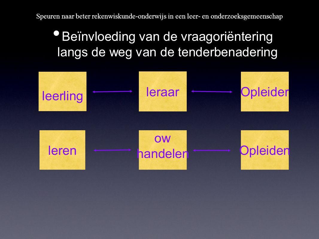 Speuren naar beter rekenwiskunde-onderwijs in een leer- en onderzoeksgemeenschap Beïnvloeding van de vraagoriëntering langs de weg van de tenderbenade