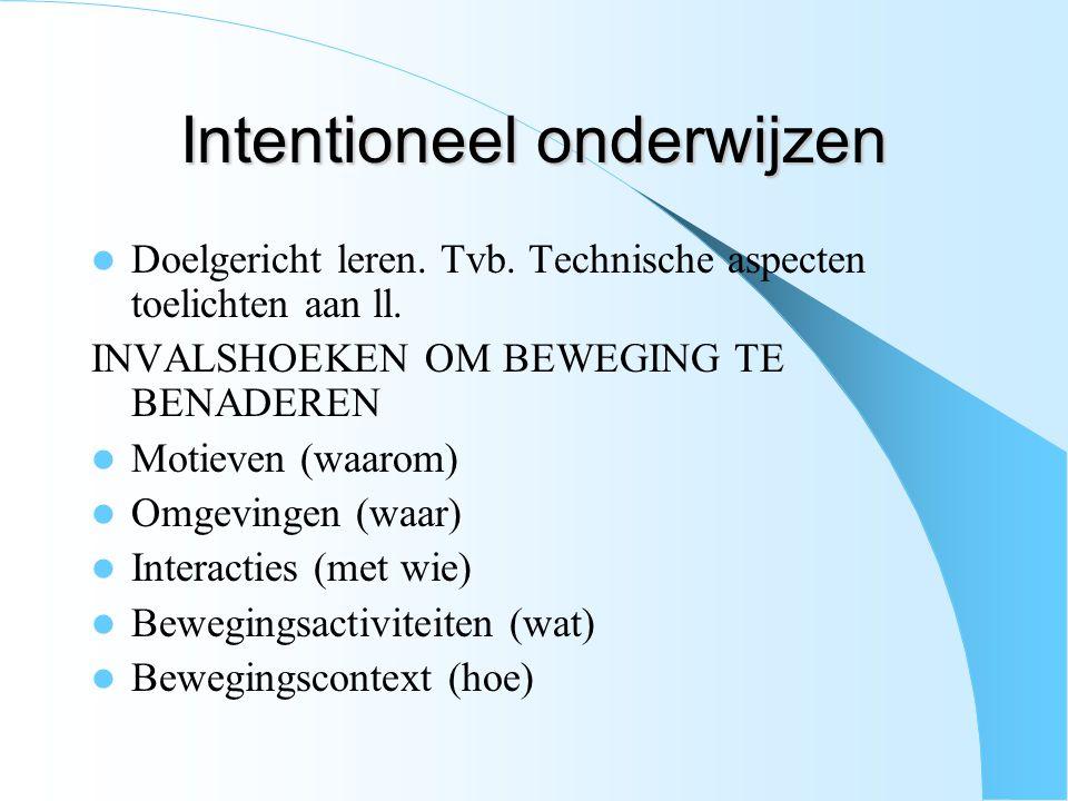Intentioneel onderwijzen Doelgericht leren. Tvb. Technische aspecten toelichten aan ll. INVALSHOEKEN OM BEWEGING TE BENADEREN Motieven (waarom) Omgevi