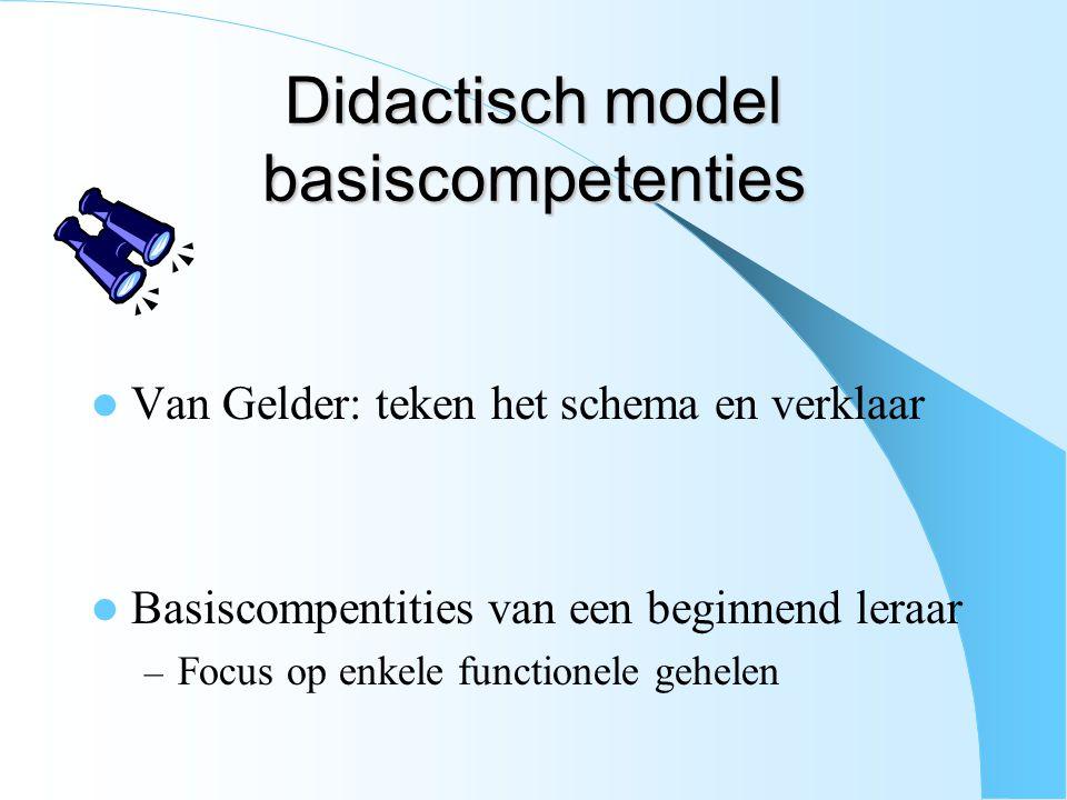 Didactisch model basiscompetenties Van Gelder: teken het schema en verklaar Basiscompentities van een beginnend leraar – Focus op enkele functionele g