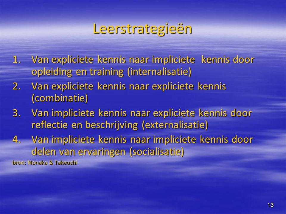 13 Leerstrategieën 1.Van expliciete kennis naar impliciete kennis door opleiding en training (internalisatie) 2.Van expliciete kennis naar expliciete