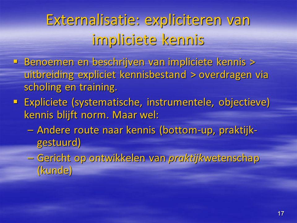 17 Externalisatie: expliciteren van impliciete kennis  Benoemen en beschrijven van impliciete kennis > uitbreiding expliciet kennisbestand > overdrag