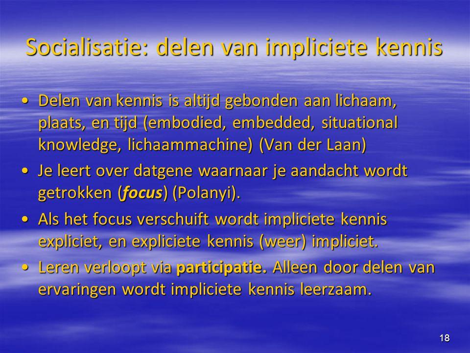 18 Socialisatie: delen van impliciete kennis Delen van kennis is altijd gebonden aan lichaam, plaats, en tijd (embodied, embedded, situational knowled