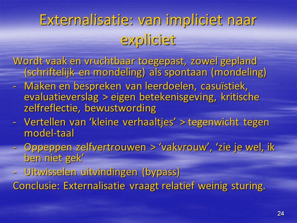 24 Externalisatie: van impliciet naar expliciet Wordt vaak en vruchtbaar toegepast, zowel gepland (schriftelijk en mondeling) als spontaan (mondeling)