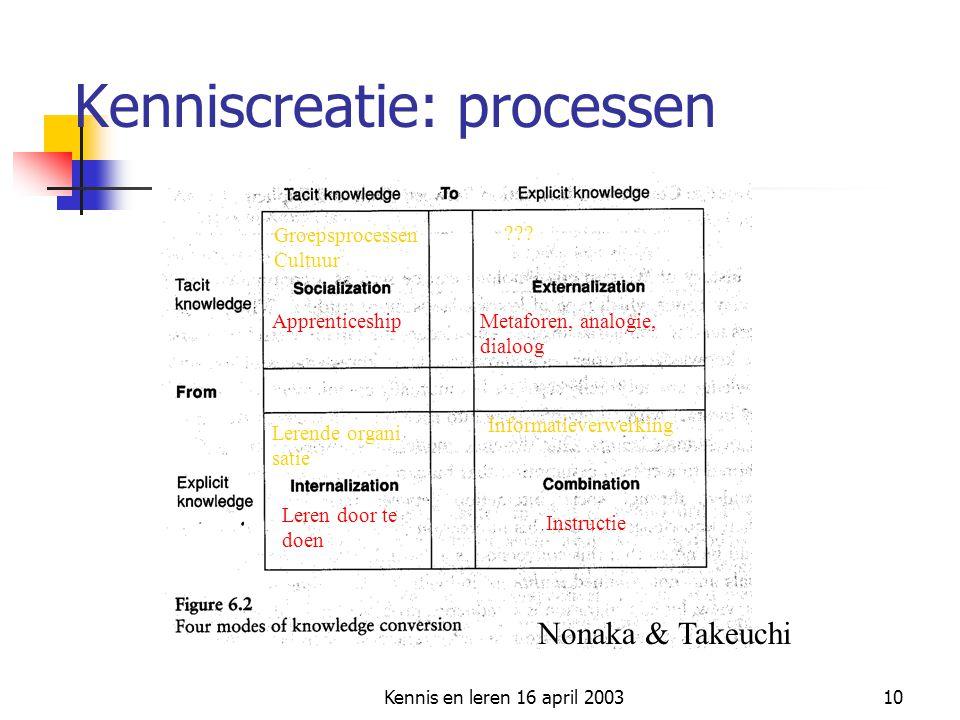 Kennis en leren 16 april 200310 Kenniscreatie: processen Groepsprocessen Cultuur Apprenticeship Informatieverwerking Instructie ??? Metaforen, analogi