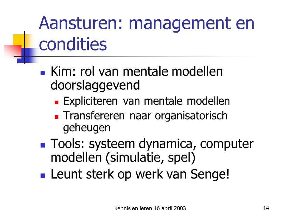 Kennis en leren 16 april 200314 Aansturen: management en condities Kim: rol van mentale modellen doorslaggevend Expliciteren van mentale modellen Tran