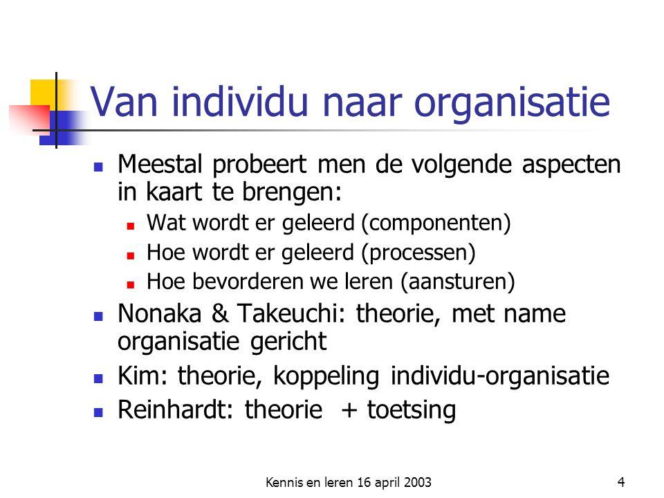 Kennis en leren 16 april 20034 Van individu naar organisatie Meestal probeert men de volgende aspecten in kaart te brengen: Wat wordt er geleerd (comp