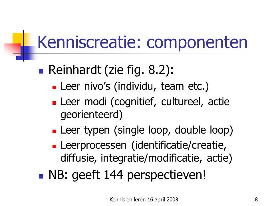 Kennis en leren 16 april 20038 Kenniscreatie: componenten Reinhardt (zie fig. 8.2): Leer nivo's (individu, team etc.) Leer modi (cognitief, cultureel,
