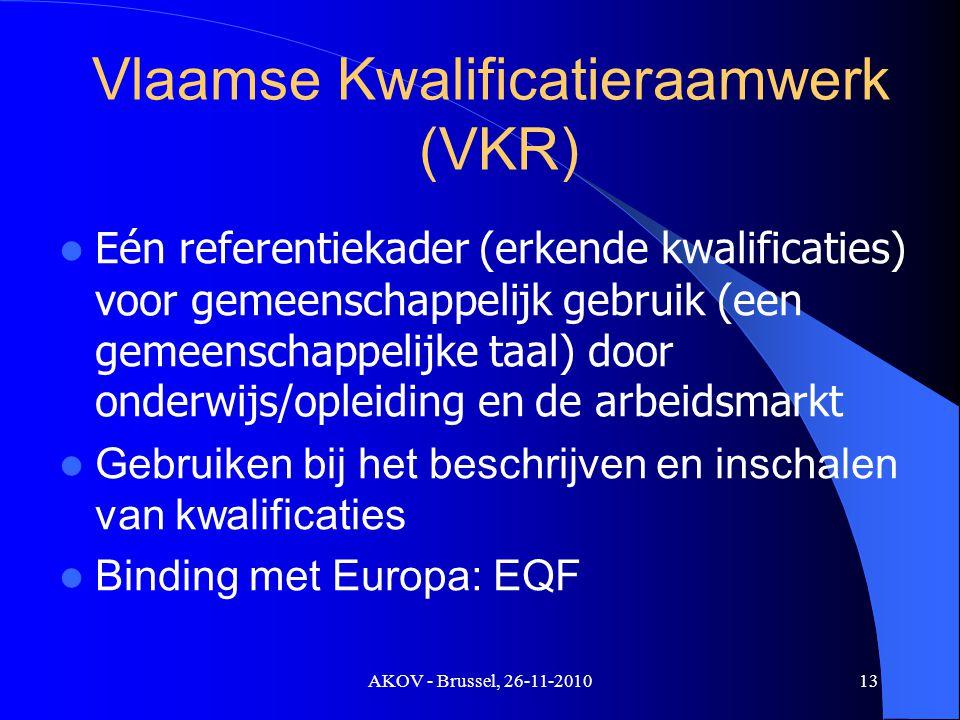 AKOV - Brussel, 26-11-2010 Vlaamse Kwalificatieraamwerk (VKR) Eén referentiekader (erkende kwalificaties) voor gemeenschappelijk gebruik (een gemeenschappelijke taal) door onderwijs/opleiding en de arbeidsmarkt Gebruiken bij het beschrijven en inschalen van kwalificaties Binding met Europa: EQF 13