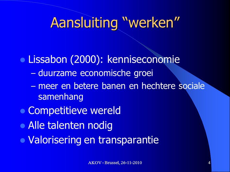 AKOV - Brussel, 26-11-2010 Aansluiting werken Lissabon (2000): kenniseconomie – duurzame economische groei – meer en betere banen en hechtere sociale samenhang Competitieve wereld Alle talenten nodig Valorisering en transparantie 4