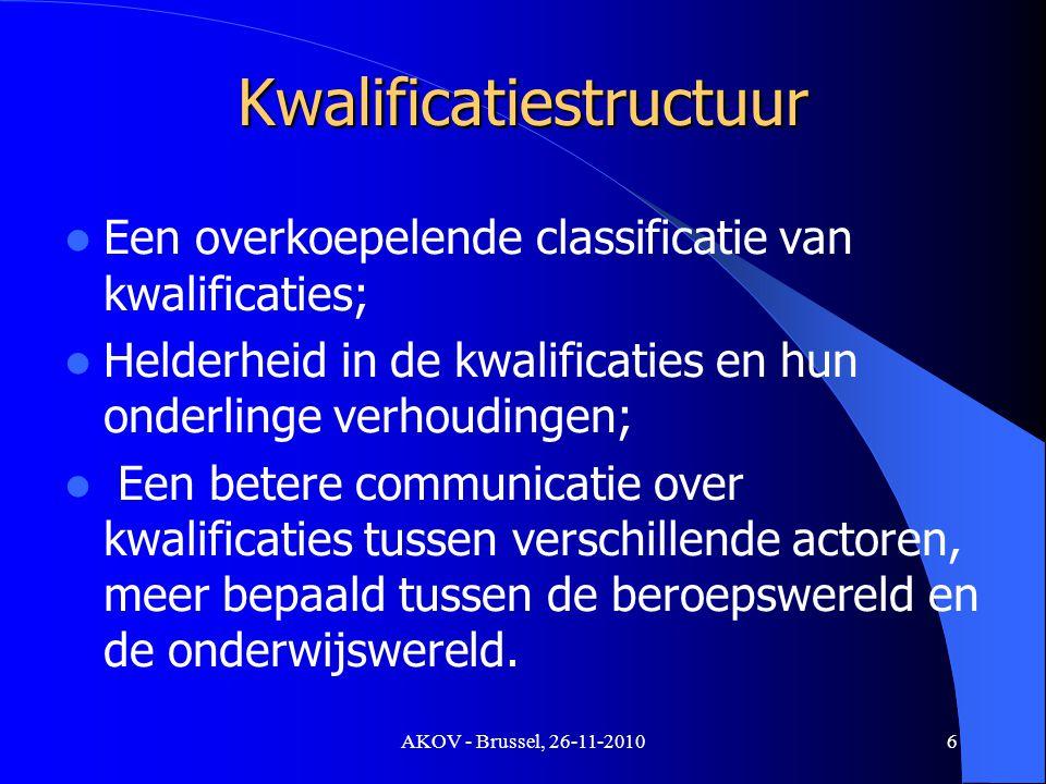AKOV - Brussel, 26-11-2010 Kwalificatiestructuur Een overkoepelende classificatie van kwalificaties; Helderheid in de kwalificaties en hun onderlinge verhoudingen; Een betere communicatie over kwalificaties tussen verschillende actoren, meer bepaald tussen de beroepswereld en de onderwijswereld.