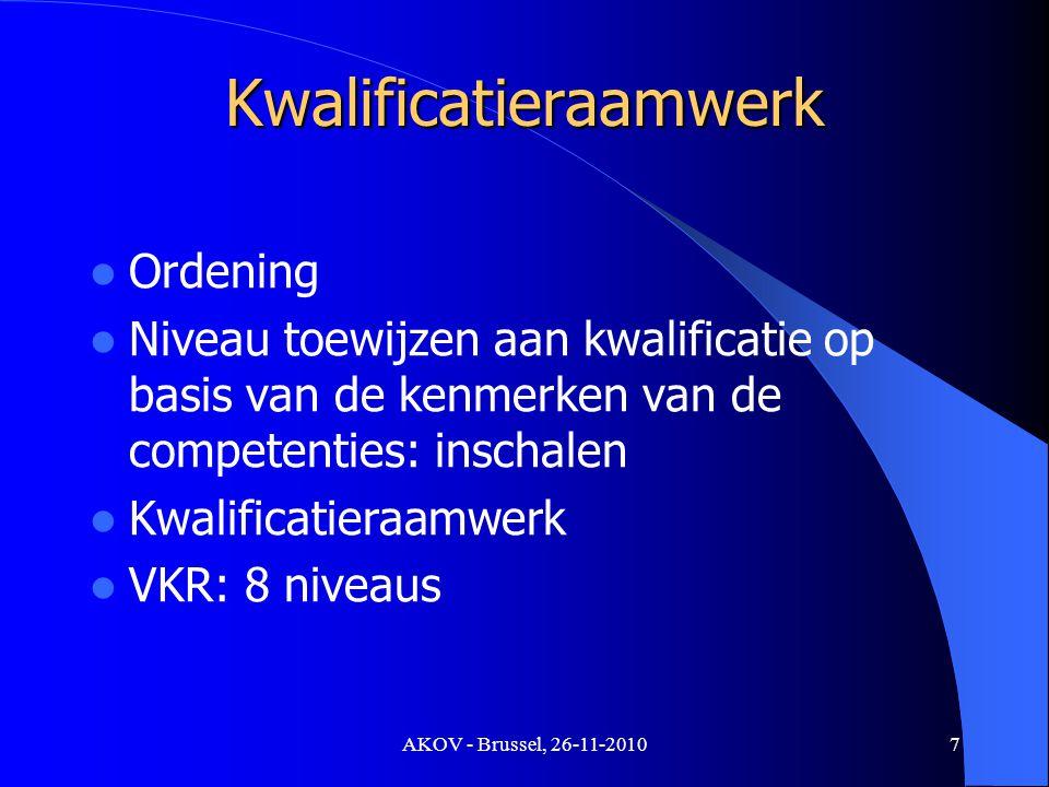 AKOV - Brussel, 26-11-2010 Kwalificatieraamwerk Ordening Niveau toewijzen aan kwalificatie op basis van de kenmerken van de competenties: inschalen Kwalificatieraamwerk VKR: 8 niveaus 7
