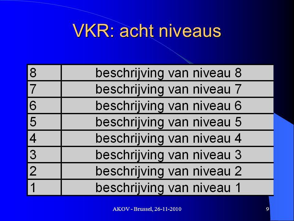 AKOV - Brussel, 26-11-2010 Niveaudescriptoren 10
