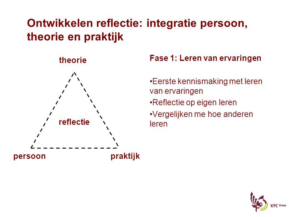 Ontwikkelen reflectie: integratie persoon, theorie en praktijk Fase 1: Leren van ervaringen Eerste kennismaking met leren van ervaringen Reflectie op eigen leren Vergelijken me hoe anderen leren persoonpraktijk reflectie theorie