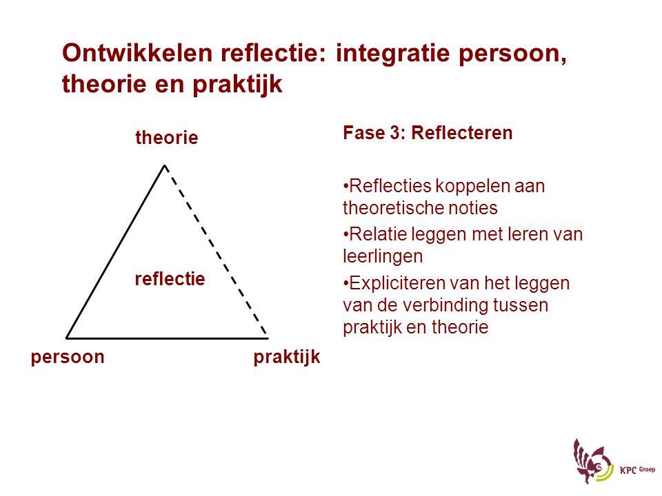 Ontwikkelen reflectie: integratie persoon, theorie en praktijk Fase 3: Reflecteren Reflecties koppelen aan theoretische noties Relatie leggen met leren van leerlingen Expliciteren van het leggen van de verbinding tussen praktijk en theorie persoonpraktijk theorie reflectie
