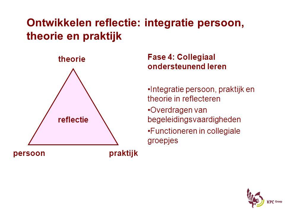 Ontwikkelen reflectie: integratie persoon, theorie en praktijk Fase 4: Collegiaal ondersteunend leren Integratie persoon, praktijk en theorie in reflecteren Overdragen van begeleidingsvaardigheden Functioneren in collegiale groepjes persoonpraktijk theorie reflectie