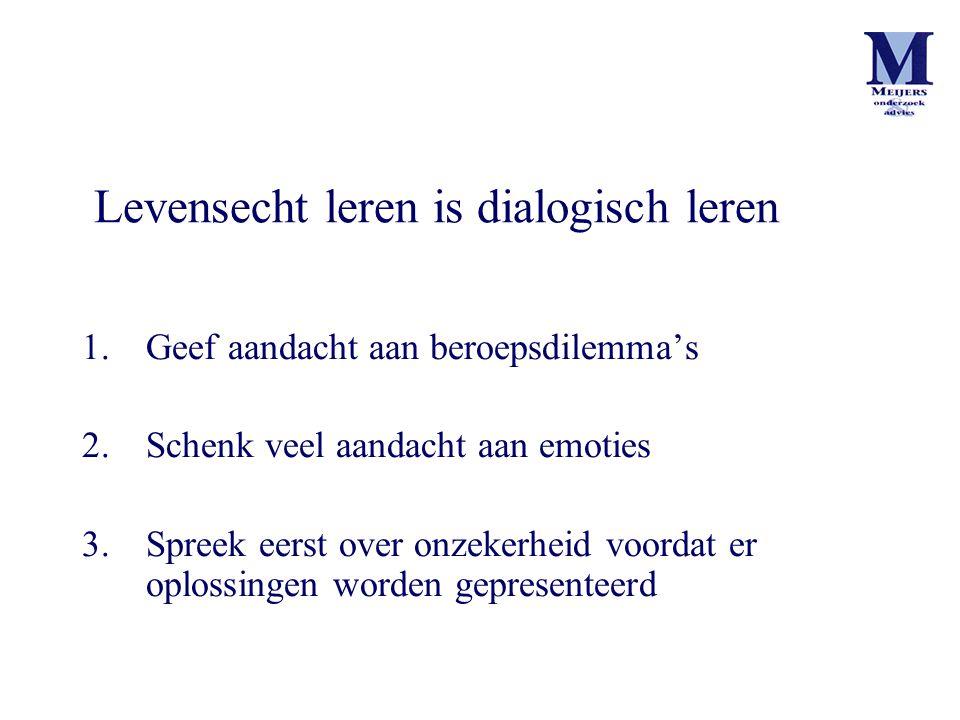 Levensecht leren is dialogisch leren 1.Geef aandacht aan beroepsdilemma's 2.Schenk veel aandacht aan emoties 3.Spreek eerst over onzekerheid voordat er oplossingen worden gepresenteerd