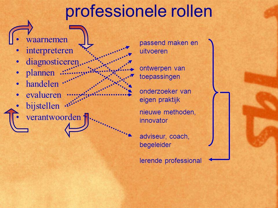 professionele rollen waarnemen interpreteren diagnosticeren plannen handelen evalueren bijstellen verantwoorden passend maken en uitvoeren ontwerpen van toepassingen onderzoeker van eigen praktijk nieuwe methoden, innovator adviseur, coach, begeleider lerende professional