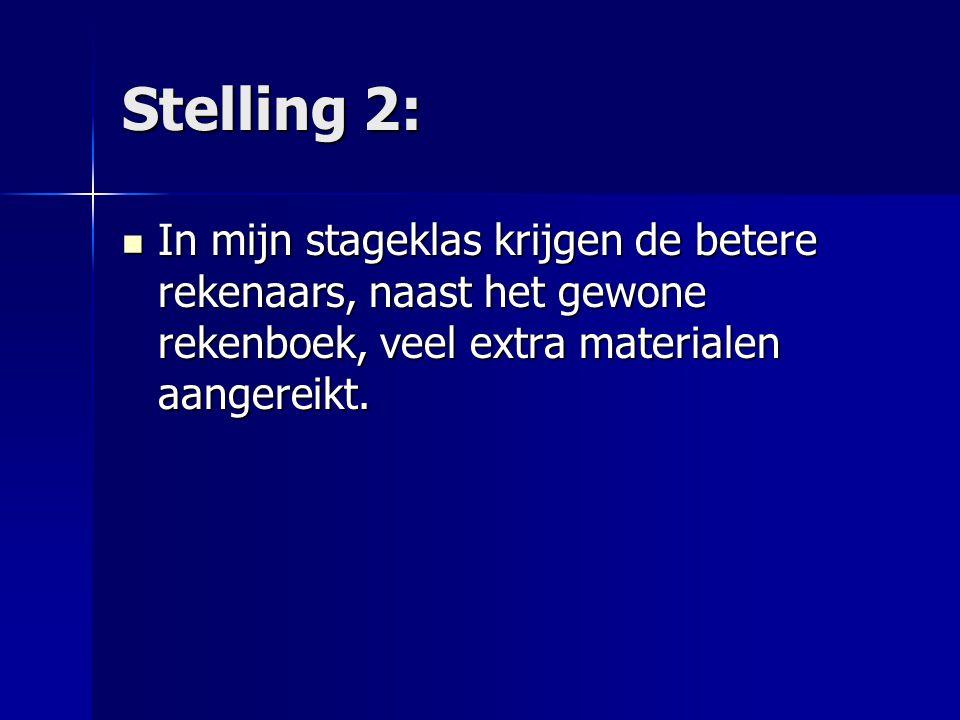 Stelling 2: In mijn stageklas krijgen de betere rekenaars, naast het gewone rekenboek, veel extra materialen aangereikt. In mijn stageklas krijgen de