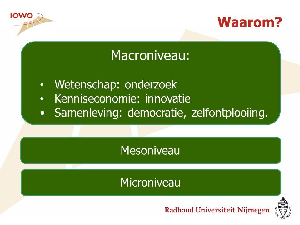 Waarom? Macroniveau: Wetenschap: onderzoek Kenniseconomie: innovatie Samenleving: democratie, zelfontplooiing. Microniveau Mesoniveau