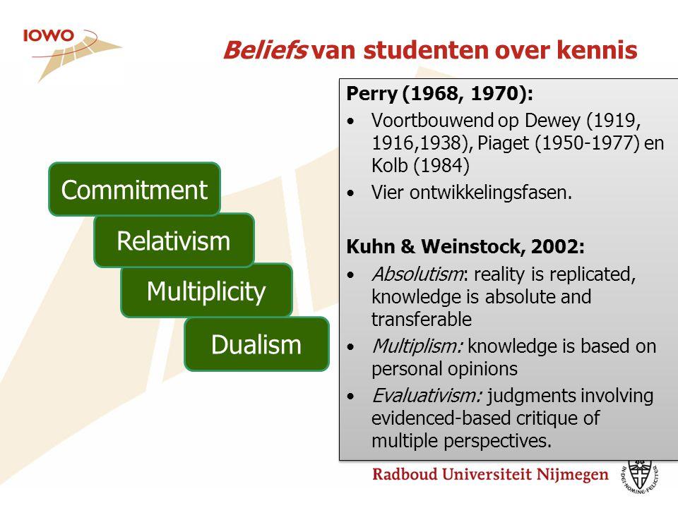 Beliefs van studenten over kennis Dualism Multiplicity Relativism Commitment