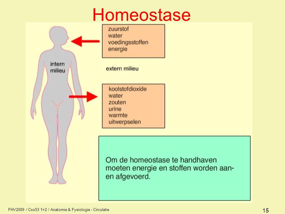 FHV2009 / Cxx53 1+2 / Anatomie & Fysiologie - Circulatie 15 Homeostase