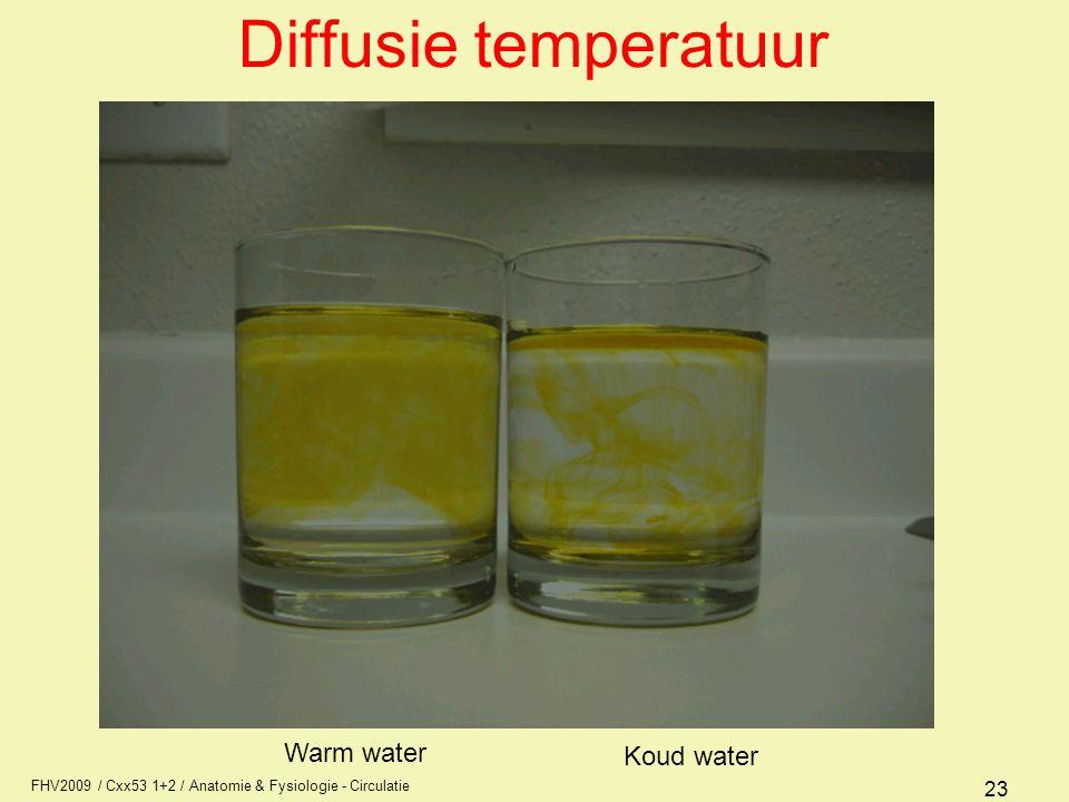 FHV2009 / Cxx53 1+2 / Anatomie & Fysiologie - Circulatie 23 Diffusie temperatuur Warm water Koud water