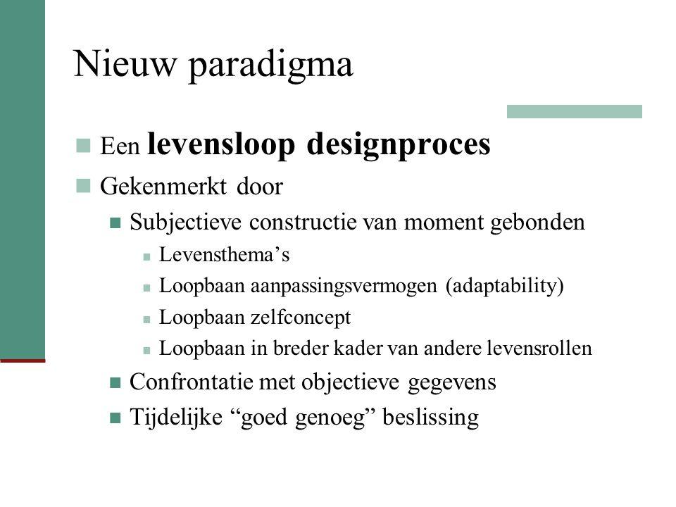 Nieuw paradigma Een levensloop designproces Gekenmerkt door Subjectieve constructie van moment gebonden Levensthema's Loopbaan aanpassingsvermogen (ad