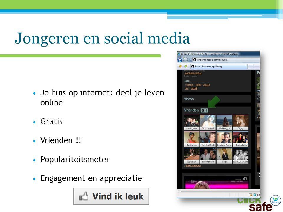 Jongeren en social media Je huis op internet: deel je leven online Gratis Vrienden !! Populariteitsmeter Engagement en appreciatie