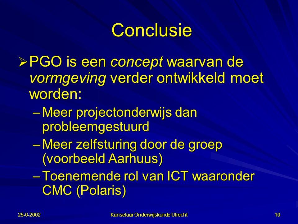 25-6-2002 Kanselaar Onderwijskunde Utrecht 9 Wat is er gebeurd in 25 jaar?  Aanpassing aan lokale noden Binnen het klassieke model  Aanwezigheidspli